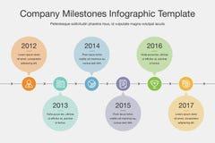 Шаблон временной последовательности по основных этапов работ компании Стоковое Изображение