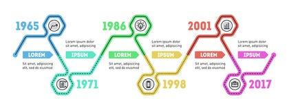 Шаблон временной последовательности по Infographic бизнес-процесса, выходит resear вышед на рынок на рынок Стоковые Фото