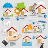 Шаблон значков обслуживания предприятий страхования дома Стоковые Изображения