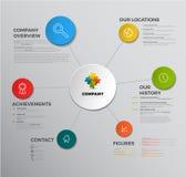 Шаблон дизайна обзора Вектора Компании infographic Стоковое фото RF