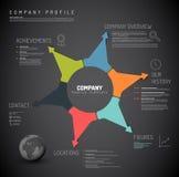 Шаблон дизайна обзора Вектора Компании infographic Стоковая Фотография RF