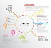 Шаблон дизайна обзора Вектора Компании infographic Стоковые Изображения
