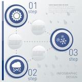Шаблон погоды infographic Стоковые Фотографии RF