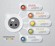 Шаблон представления дела шагов конспекта 5 Конструируйте чистые шаблон знамен номера/план графика или вебсайта Стоковое Фото