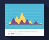 Шаблон приборной панели Infographic с плоскими диаграммами и диаграммами дизайна Обрабатывая анализ данных Стоковые Изображения