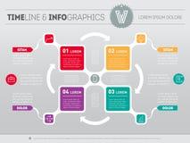 Шаблон сети для круговой диаграммы или представления Infogr дела Стоковое Фото
