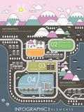 Шаблон симпатичного пейзажа городка infographic бесплатная иллюстрация