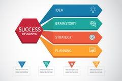 Шаблон успешной концепции дела infographic Смогите быть использовано для плана потока операций, веб-дизайна диаграммы, infographi Стоковое Изображение