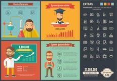Шаблон Infographic дизайна образования плоский Стоковое Изображение RF