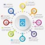 Шаблон Infographic с значками прачечной Стоковое Изображение