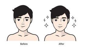 Шаги как к лицевой заботе r иллюстрация штока