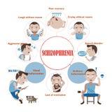 шизофрения иллюстрация штока