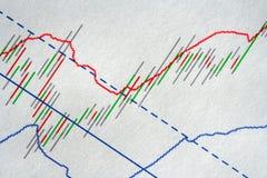 шток рынка данных Стоковые Изображения RF