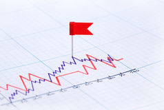 штырь флага диаграммы Стоковое Фото
