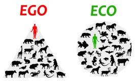 Эго и eco иллюстрация вектора