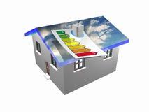 Экологическая дом Стоковые Фотографии RF