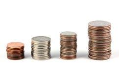 экономическая выгода Стоковые Фото