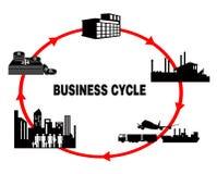 Экономический цикл иллюстрация штока