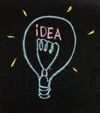 Электрическая лампочка, рационализаторство стоковое фото