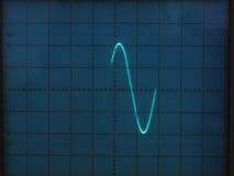 электрические сигналы Стоковое Изображение