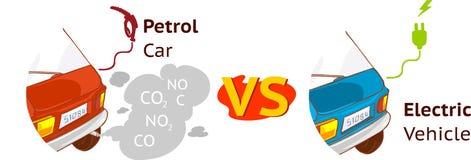 Электричество автомобиля поручая и вектор бензоколонки нефти отображают Стоковая Фотография RF