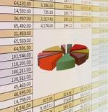электронная таблица крупного плана Стоковые Изображения RF