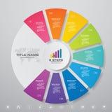 9 элементов infographics периодического графика шагов бесплатная иллюстрация
