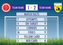 Элементы и статистик футбольного матча футбола или infographic Стоковое Фото