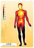 Эмоции обнародуют в теле Стоковые Фотографии RF