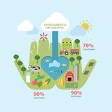 Энергия окружающей среды экологического вектора климата плоского infographic Стоковое Изображение RF
