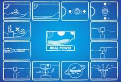 Энергия приливов и отливов Стоковые Изображения