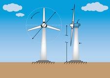 Энергия энергии ветра иллюстрация вектора