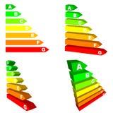 энергия эффективности Стоковые Фото
