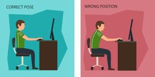 эргономическо Неправильная и правильная позиция усаживания иллюстрация вектора