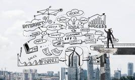 Эскизы дела чертежа бизнесмена схематические Стоковое Фото