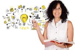 Эскиз дела чертежа бизнес-леди стоковое изображение
