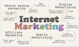 Эскиз маркетинга интернета Стоковая Фотография