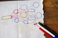 Эскиз схемы технологического процесса стоковая фотография