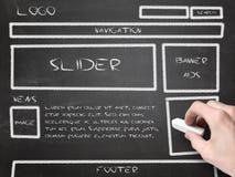Эскиз wireframe вебсайта стоковые изображения rf