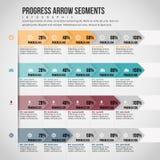 Этапы стрелки прогресса Стоковое фото RF