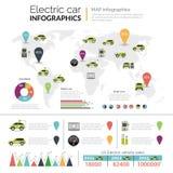 Электрический автомобиль Infographics Стоковая Фотография
