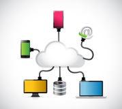 Электроника цвета облака вычисляя Стоковое Фото