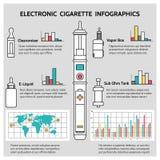 Электронное infographics курить сигареты бесплатная иллюстрация