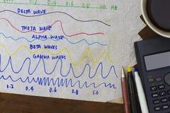 Электроэнцелфалограммы на салфетке Стоковые Изображения RF