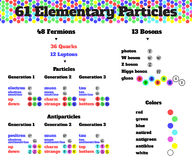 Элементарный вектор infographics parcticles Стоковая Фотография