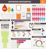 Элементы ванной комнаты infographic Стоковое Изображение RF