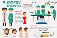 Элементы, здоровье и медицинская infographics плаката хирургии Стоковое Фото