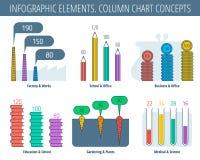Элементы диаграммы столбца infographic Стоковое Изображение RF