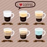 Элементы кофе infographic кофе выпивает типы иллюстрация вектора