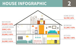 Элементы дома infographic Стоковое фото RF